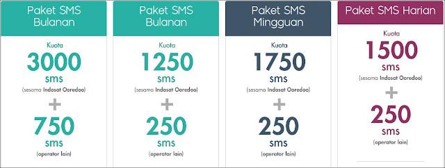 Beberapa Cara Daftar dan Cek Paket SMS Indosat
