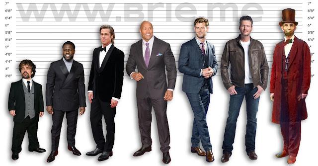 Peter Dinklage, Kevin Hart, Brad Pitt, The Rock, Chris Hemsworth, Blake Shelton, Abraham Lincoln height comparison