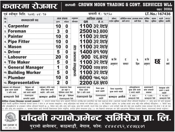 Jobs For Nepali In QATAR, Salary -Rs.1,76,000/