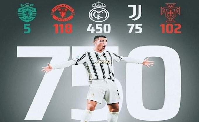 Cristiano Ronaldo Berhasil Torehkan 750 Gol