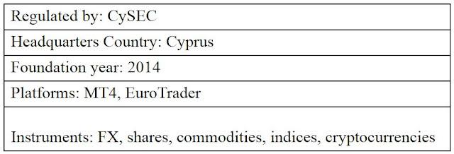 europefx review company information