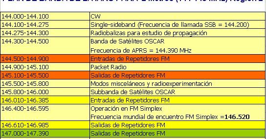 radioaficionecuador.blogspot.com