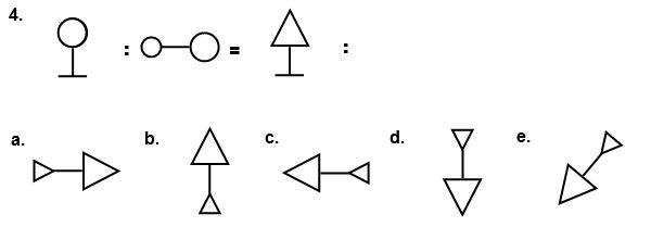 contoh soal 4 kemampuan figural analogi