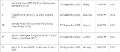 IPL-T20-schedule