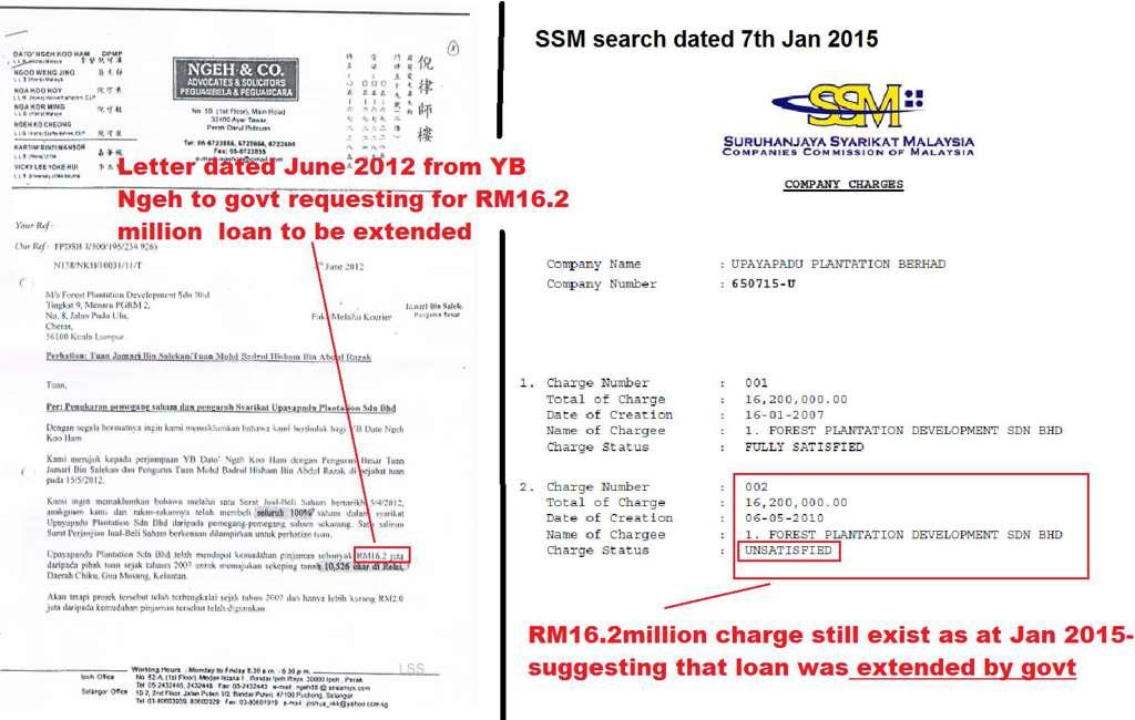 Pinjaman mudah RM16.2 juta YB Nga & YB Nga, Kerajaan beri layanan baik pemimpin DAP