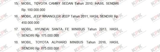 Daftar kendaraan milik Iti Octavia Jayabaya.[KPK].