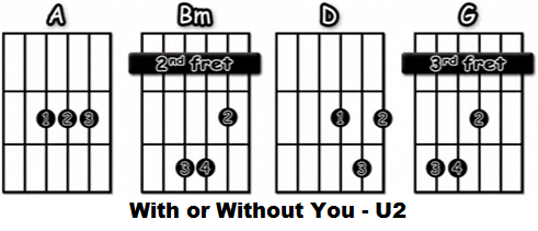With or Without You acordes faciles guitarra acustica u2