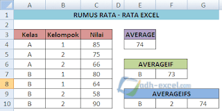 Menghitung Rata - Rata di Excel