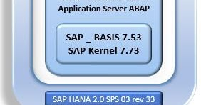 SAP S4HANA 1809 Complete Guide - SAP HANA Training Tutorials