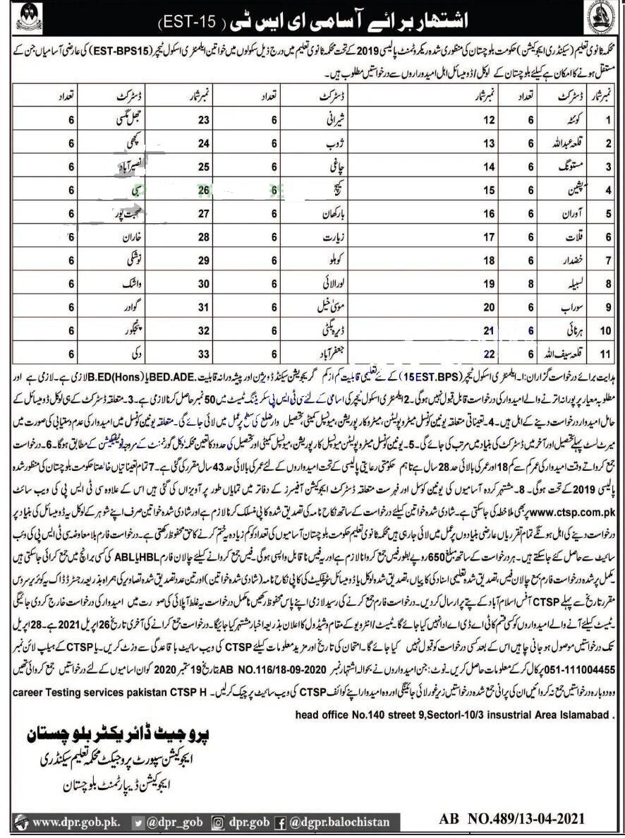 Elementary School Teacher EST Jobs In Pakistan 2021