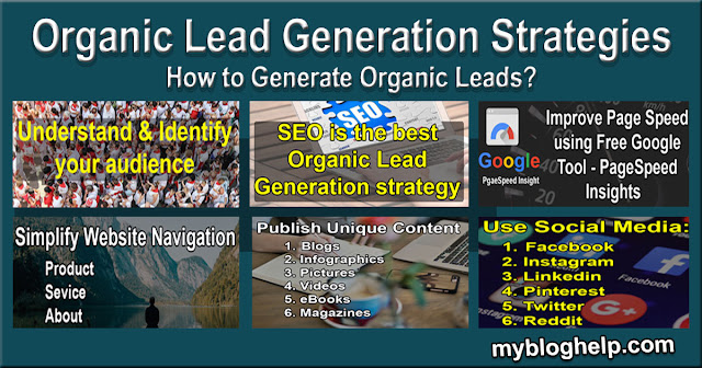 Organic Lead Generation Strategies