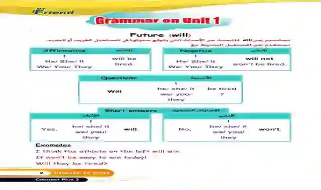 اقوى تلخيص قواعد اللغة الانجليزية كونكت بلس 3 للصف الثالث الابتدائى الترم الاول 2021