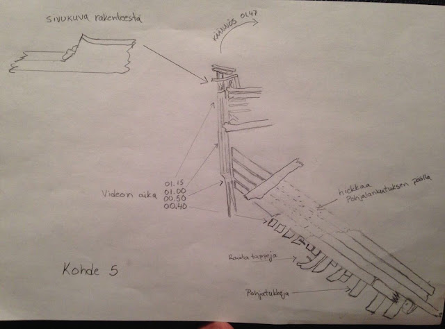 Piirros hylystä. Kuvaan on merkitty hylyn pohjatukkeja, pohjalankutusta, rauta tappeja, sekä sivukuva rakenteesta.