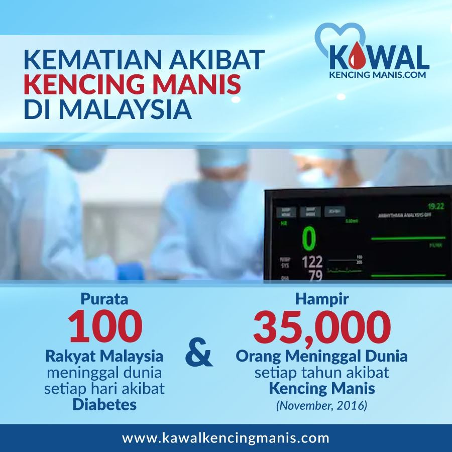 how to control diabetes type 2, best food for diabetes control, kawal kencingmanis.com, control diabetes with kawalkencingmanis.com guide,