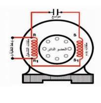 توصيل المكثف الكهربائي لمحرك الوجه الواحد ذو المكثف الدائم