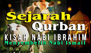 Sejarah-Qurban-Idul-Adha-dan-Kisah-Nabi-Ibrahim-as-Menyembelih-Nabi-Ismail-as
