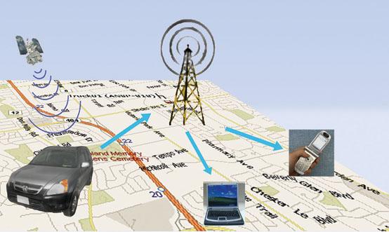 vehicle tracking UAE