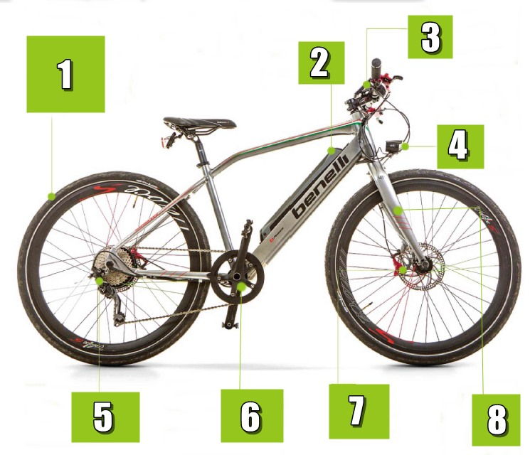 Anatomy Of An Electric Bike | E-BIKE WORLD