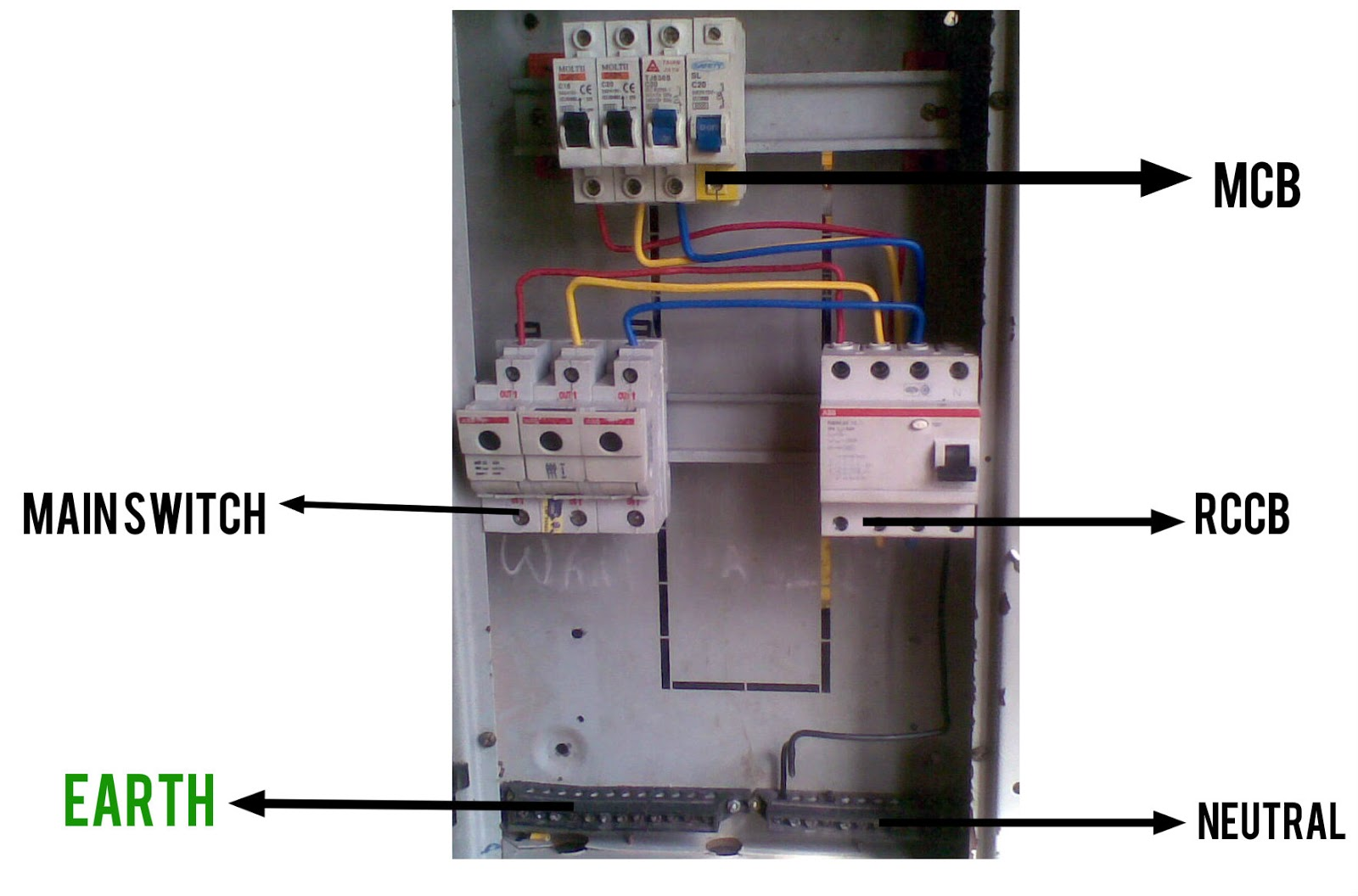Mcb Board Wiring Diagram Led With Relay The World Through Electricity Electrical Distribution