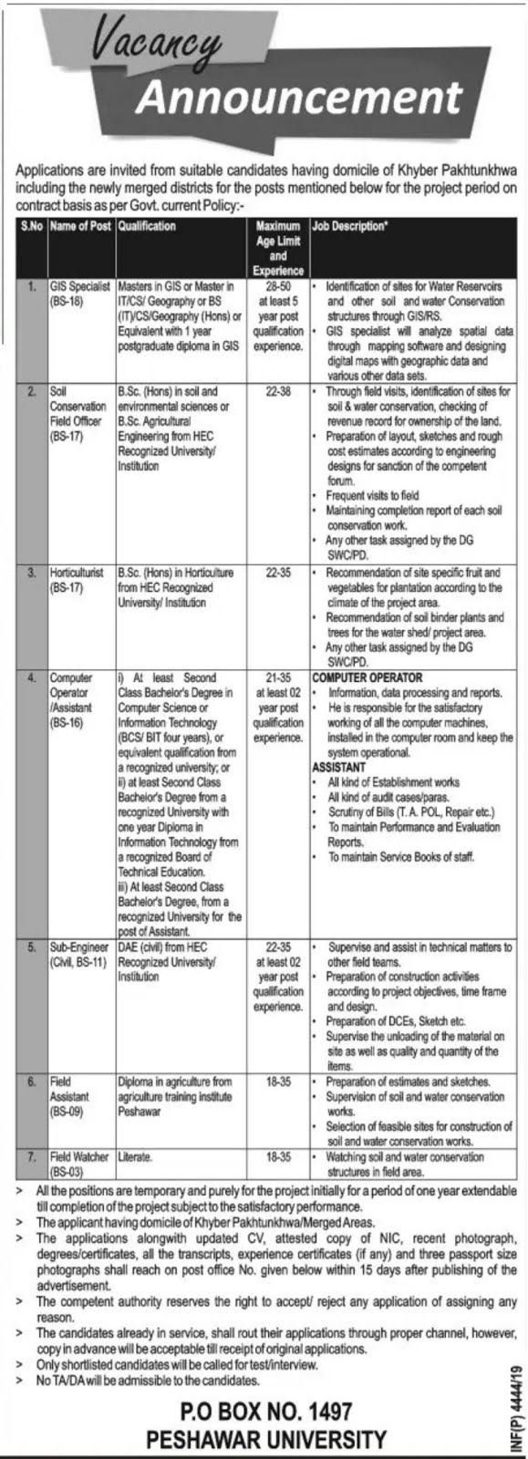 PO Box 1497 Peshawar University Jobs 2019