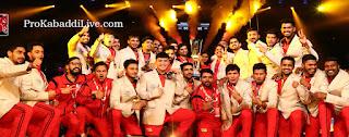Bengaluru Bulls Team 2019 | Bengaluru Bulls Full Squad | Season 7 Bengaluru Bulls Team