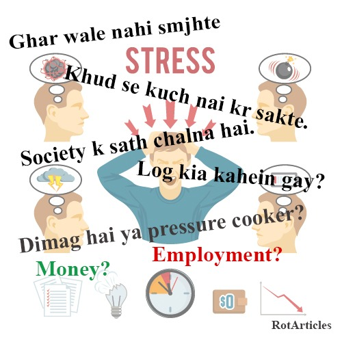 Stress | Negative and positive aspects of Stress | How can we reduce Stress?