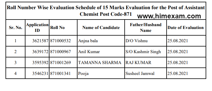 HPSSC Hamirpur Assistant Chemist Post Code-871 Roll Number Wise Evaluation Schedule 2021
