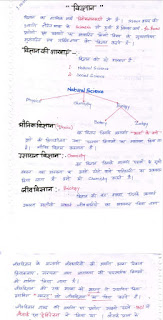 Biology Advance Level Notes in Hindi PDF download