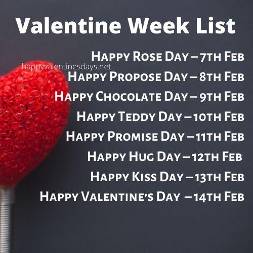 7 Feb to 21 Feb Days List : February Special Days List 2020