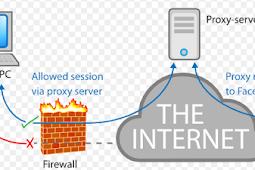Mengenal Proxy Secara Detail dan Lengkap