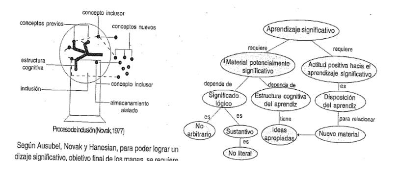 Educa +: Mapas Conceptuales e informática Educativa