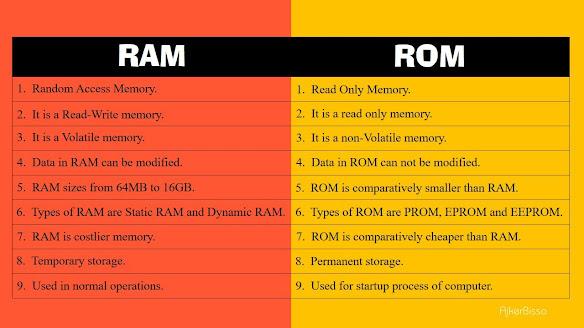 Different between RAM & ROM