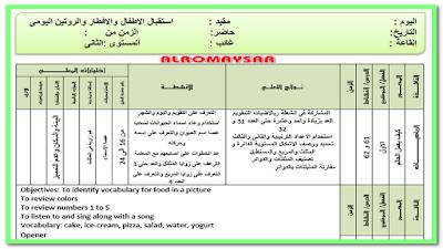 تحضير المستوى الثانى خطة 3 ايام من السبت 13 مارس الى الخميس 18 مارس