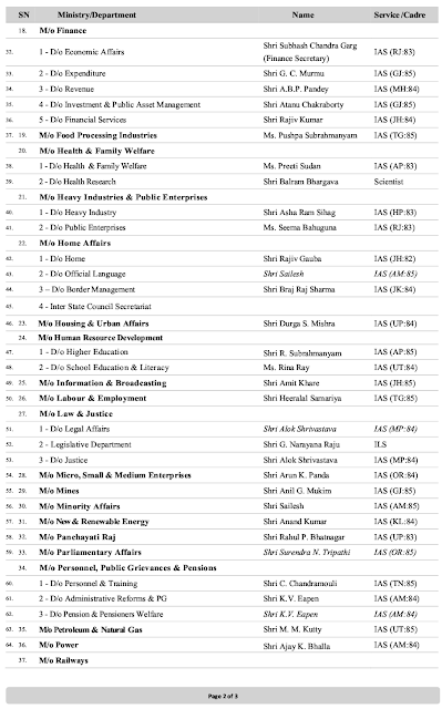 List-of-secretaries-to-Govt.-of-India-2