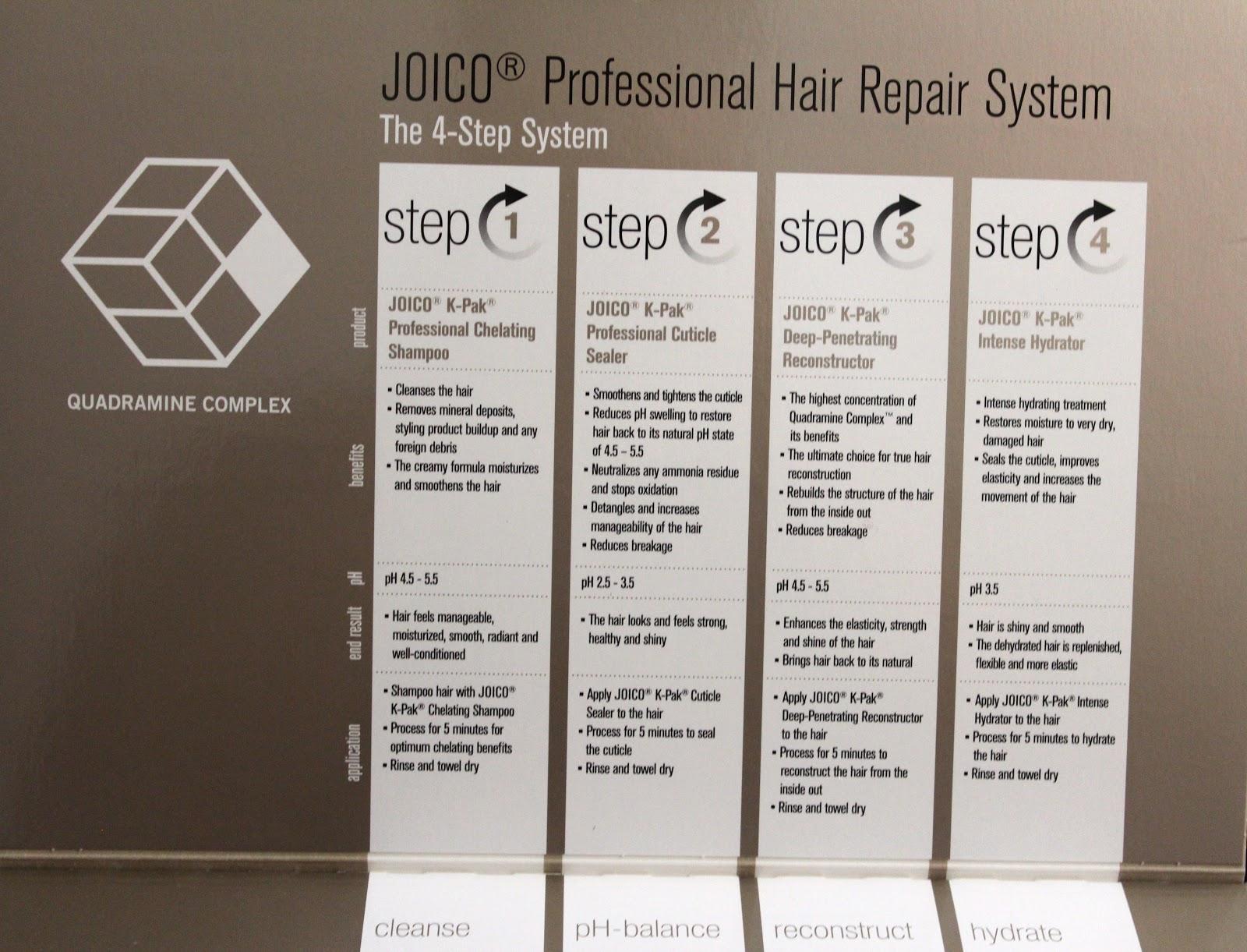 This Joico K Pak Hair Repair System
