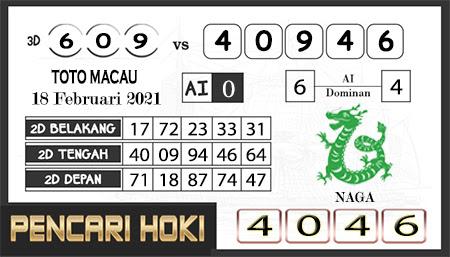Prediksi Pencari Hoki Group Macau Kamis 18 Februari 2021