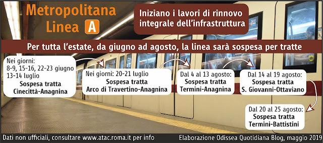 Il calendario dei lavori sulla Metro A