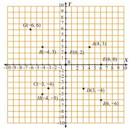 Kunci-Jawaban-Matematika-Kelas-8-Ayo-Kita-Berlatih-2.1-Halaman-52