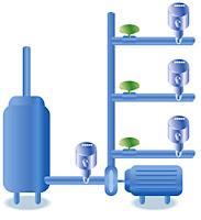 Ege Elektronik Flow Sensor and flow measurement