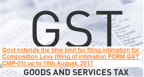 extend-time-limit-for-filing-intimation-for-composition-levy-paramnews-gst