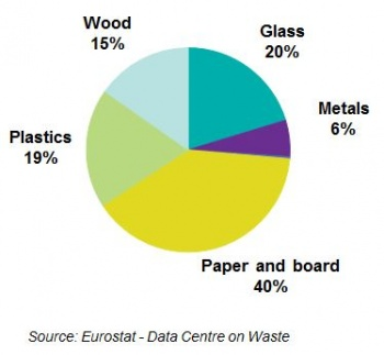 Turnkey Projects and Manufacturing Solutions: Reducing Waste