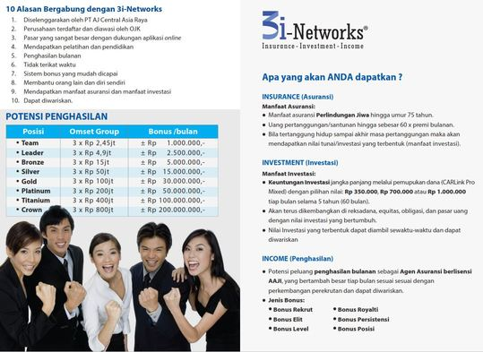 10 Alasan Join Daftar CAR 3i-Networks PT AJ Central Asia Raya di Brunei