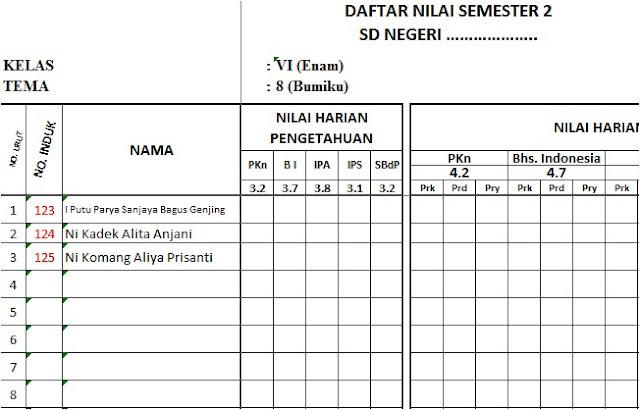 Daftar Nilai Kelas 6 SD/MI Semester 2 Kurikulum 2013 Tahun 2020 - Guru Krebet 3