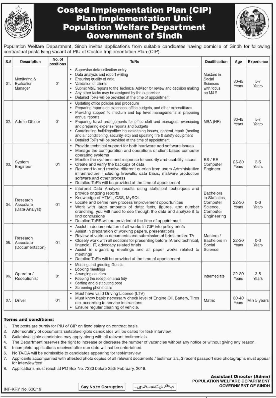 Costed Implementation Plan (CIP) Plan Implementation Unit Population Welfare Department Government of Sindh at Costed Implementation Plan