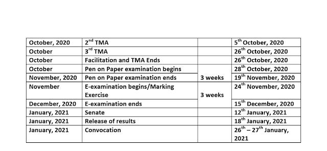 NOUN 2020 Academic Calendar Schedule [ADJUSTED]