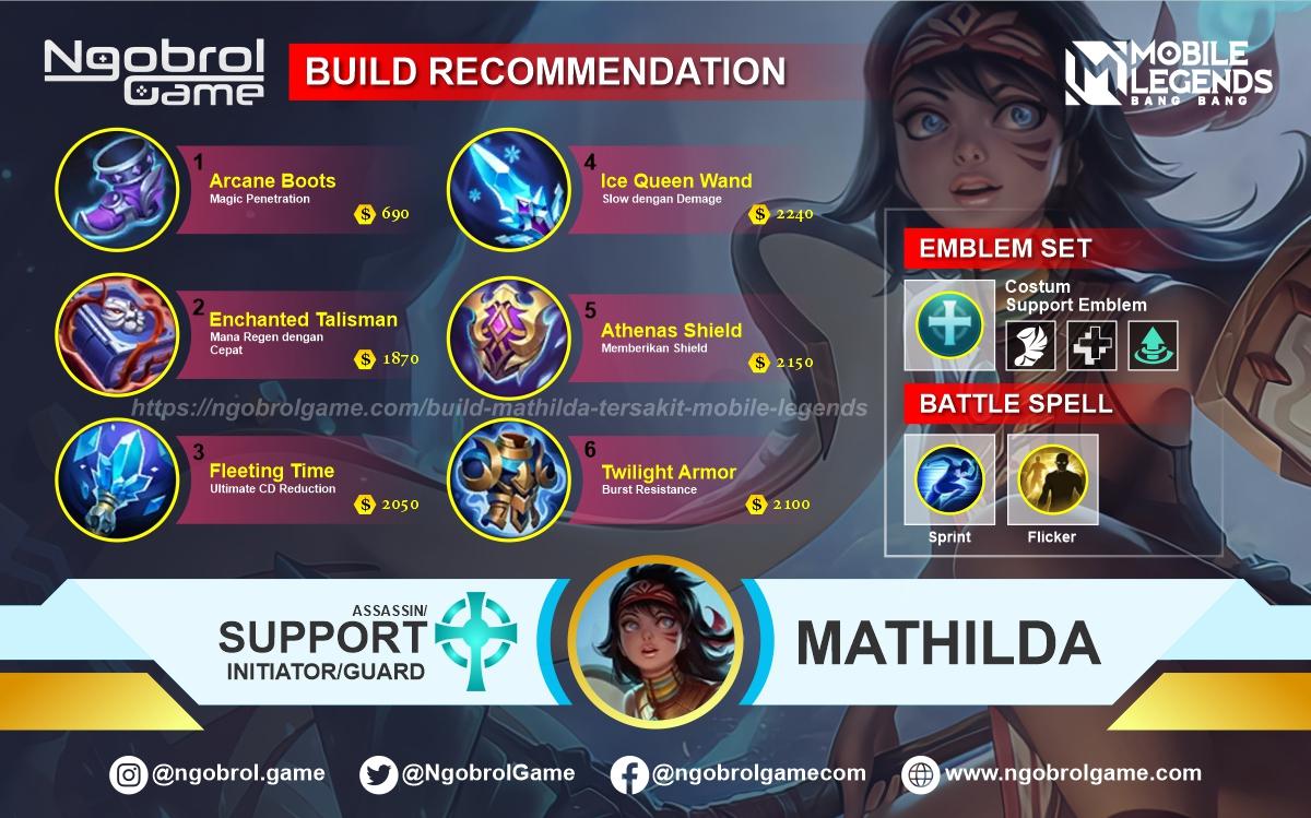 Build Mathilda Assassin Mobile Legends