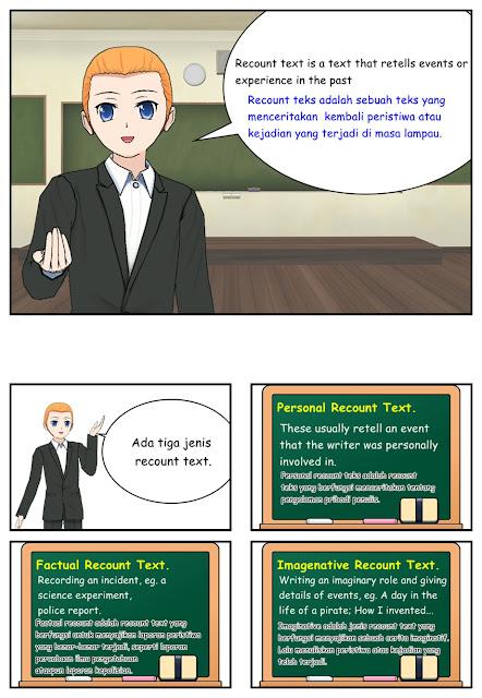 Definition of Recount Text dan Kinds of Recount Text; Personal Recount Text, Factual Recount Text, dan Imaginative Recount Text.