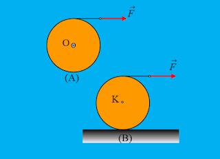 Δυο διαφορετικές επιταχύνσεις ενός κυλίνδρου