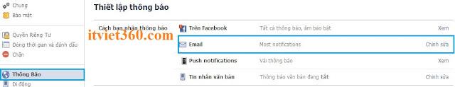 cach chan facebook gui thu email, gmail, yahoo
