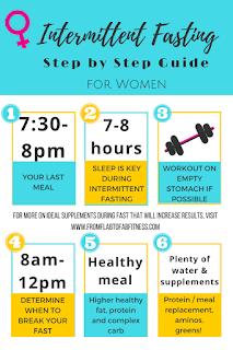 Body measurement, bust, waist, hips, ukuran badan wanita, bengkung lilit jawa, cara tingkatkan metabolisma, cara untuk kurus, diet seimbang, Fitness, javanese wrap, belly binding wrap, intermittent fasting,